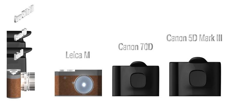compare-sizes-leica-M-canon-70d-canon-mark-3